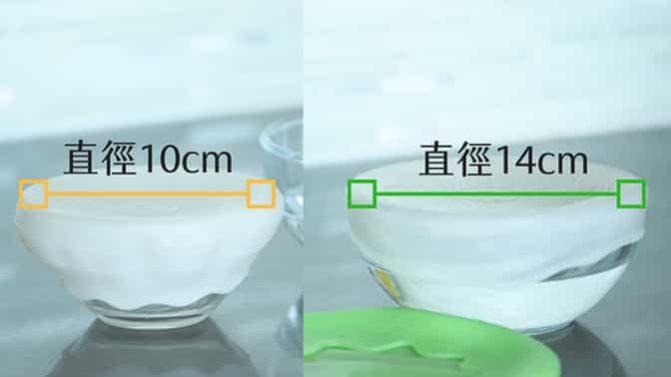 矽膠立體保鮮膜
